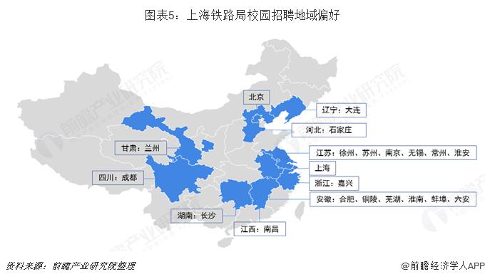 图表5:上海铁路局校园招聘地域偏好