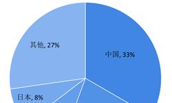 2018年芯片行业市场现状与发展前景—中国芯片市场规模居世界第一,未来规模预计突破万亿水平【组图】
