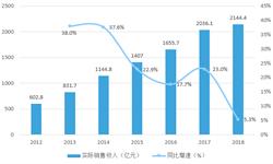 2018年中国游戏行业市场现状分析与发展趋势 游戏版号发布数量受国家机构改革影响下降幅度大【组图】