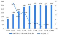 2018年珠宝行业市场规模与发展前景分析 市场销售回暖【组图】