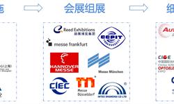 预见2019:《中国会展产业全景图谱》(附现状、竞争格局、发展前景等)