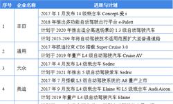 2018年中国自动驾驶行业发展现状与市场趋势 国产毫米波雷达取得突破【组图】