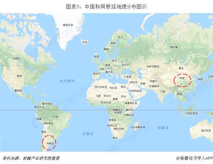 图表7:中国和阿根廷地理分布图示