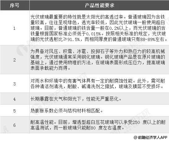 http://www.jienengcc.cn/shiyouranqi/89784.html