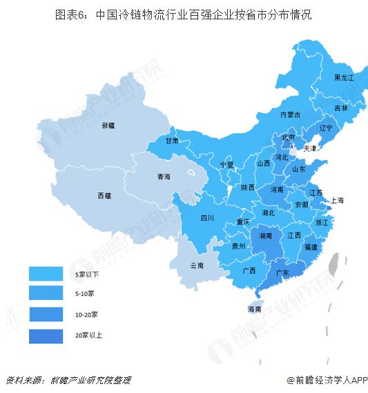 图表6:中国冷链物流行业百强企业按省市分布情况