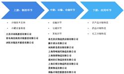 预见2019:《中国冷链物流产业全景图谱》(附政策汇总、发展现状、竞争格局等)