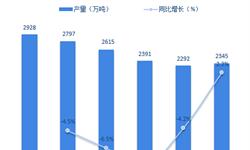 2018年耐火材料行业市场现状与发展趋势分析 产业集中度继续提高【组图】
