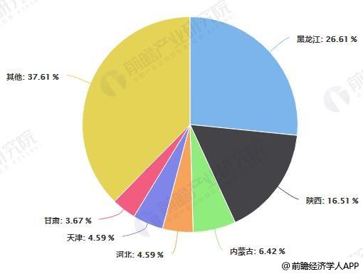 中国婴幼儿配方奶粉生产企业区域分布情况