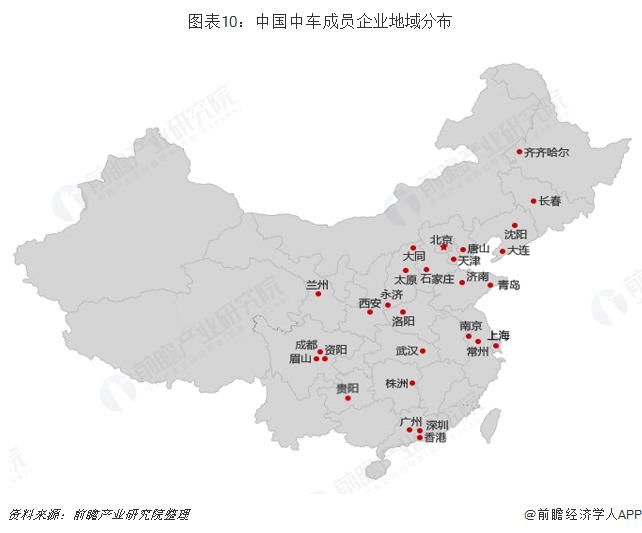 图表10:中国中车成员企业地域分布