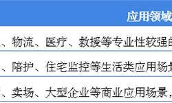 2018年中国服务机器人市场分析与发展趋势 行业早期融资交易占多数【组图】