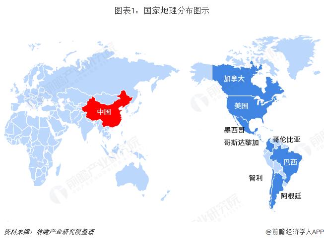 图表1:国家地理分布图示