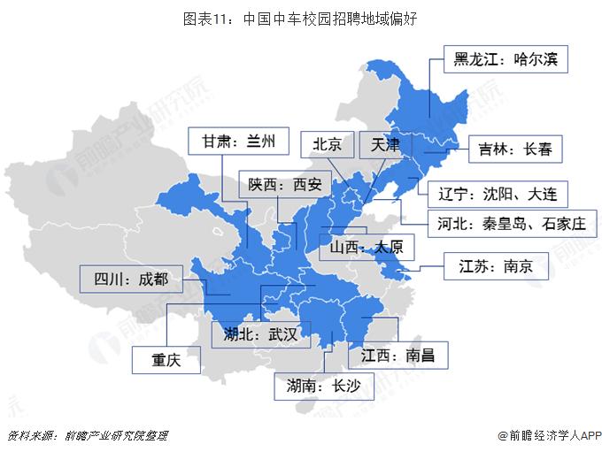 图表11:中国中车校园招聘地域偏好