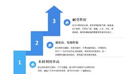 2018年胶合板行业市场现状与发展趋势 木纤维板占据主流【组图】