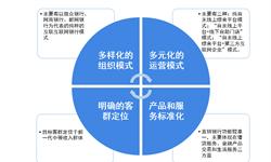 2018年中国直销银行发展概况与市场趋势 直销银行服务模式区域化发展优势渐增【组图】