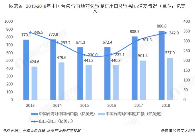 台湾大陆gdp历年数据_28分 2014年,我国拉开了新一轮改革的序幕,经济社会整体运行良好 2015年,中国进入全面深化改革年 阅读图