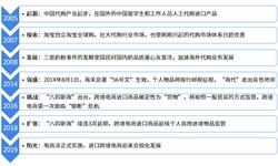 2018年中国跨境进口电商行业市场现状与发展趋势分析 加快三四五线用户下沉是必然趋势【组图】