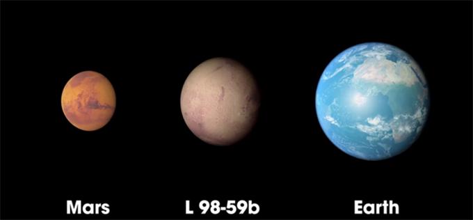 NASA新型外星搜寻望远镜发现最小系外行星!大小介于地球火星之间