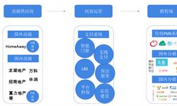 2018年中国民宿行业规模与发展前景分析-市场规模持续扩大,但是政策风险不容小觑【组图】