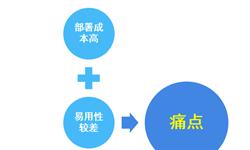 2018年中国<em>视频会议</em><em>行业</em>市场分析与发展趋势 硬件<em>视频会议</em>市场竞争格局固化【组图】