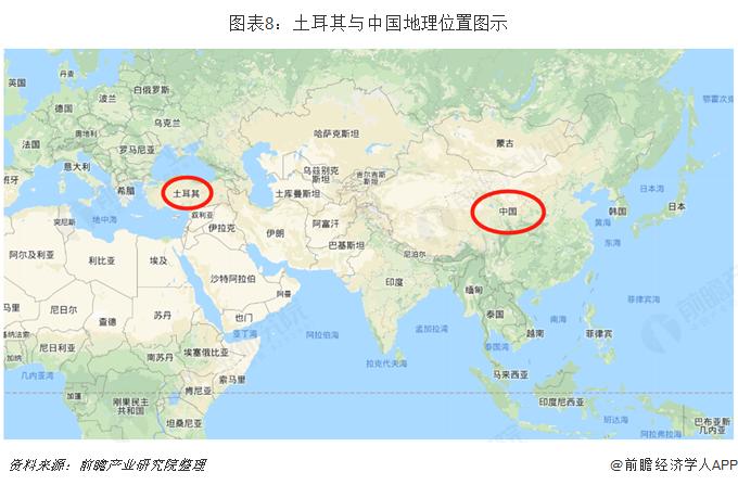 图表8:土耳其与中国地理位置图示