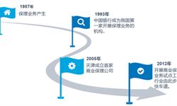 2018年中國保理行業發展現狀分析 商業保理由初創期進入成長期