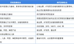 2018年中国保健食品行业市场现状与发展趋势 因消?#30740;?#27714;差异,企业需在品类的选择上竞争【组图】