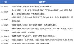 2018年中国<em>仓储</em><em>管理</em><em>系统</em>行业发展现状及格局分析  富勒、唯智、科箭等供应商形成第一梯队
