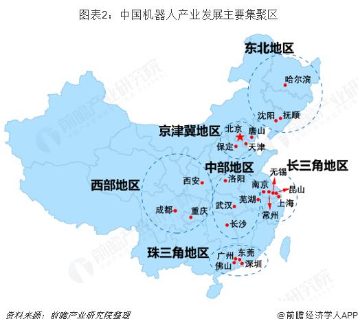 图表2:中国机器人产业发展主要集聚区