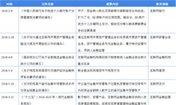 2018年中国互联网金融市场分析与发展前景 资本寒冬下互金企业融资热情不减【组图】
