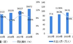 2018年中国<em>检验</em><em>检测</em>行业发展现状与2019年发展趋势行业规模不断扩大,弱小散局面有待改善【组图】