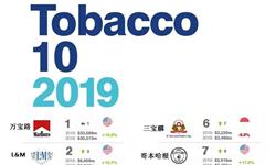 英美烟草超越菲莫国际 万宝路双第一 一文带你了解2018全球烟草竞争格局