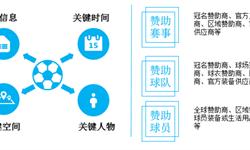2018年中国足球行业市场现状与发展趋势分析