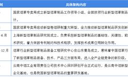 2018年中国<em>新型</em><em>烟草</em><em>制品</em>行业发展概述与市场趋势 行业技术储备日益丰富【组图】