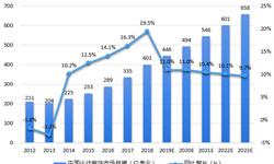 2018年中国运动服饰行业市场现状与发展前景分析 中国运动服饰市场潜力无限