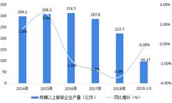2018年中国服装行业<em>市场</em><em>现状</em>与2019年发展趋势 转型升级成效显现,高质量发展格局逐步形成【组图】