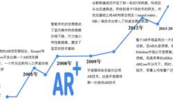 2018年全球<em>增强</em><em>现实</em>(<em>AR</em>)行业市场现状及竞争格局分析  微软、苹果、Google、Magic Leap领先行业发展