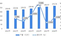 2018年全球<em>制鞋</em>行业市场现状及2019年发展趋势分析  产业迁移路径及消费市场分化明显