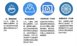 2018年中国方便食品行业发展现状与2019年发展趋势 自热食品发展较快,跨界融合、差异化创新成为突破口【组图】