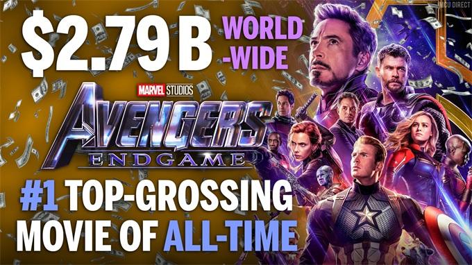 巅峰时刻!复联4创影史冠军 全球票房27.892亿美元超