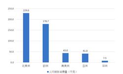 2018年中国造纸行业发展现状与趋势分析-造纸行业整体处于产能过剩阶段【组图】