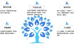 2018年中国<em>焦化</em>行业发展现状与发展趋势 环保监管加强,行业升级势在必行【组图】