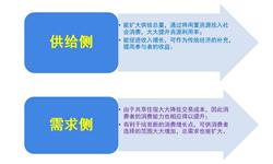 2018年中国共享住宿发展概况与市场趋势 共享住宿平台服务能力不断提升【组图】