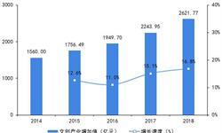 2019年深圳市文化创意产业发展现状及趋势分析 预计2020年增加值超3000亿元【组图】