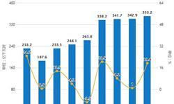 2019年前5月中国发电行业<em>市场分析</em>:发电量超2.78万亿千瓦时,累计增长3.3%
