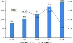 2019年深圳機器人產業發展現狀及趨勢分析 年產值接近1200億元【組圖】