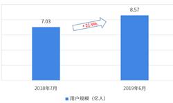 2019上半年短視頻行業市場現狀與發展前景分析 行業發展已步入成熟期【組圖】