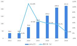 2018年中國手游市場現狀與發展趨勢 手游市場ARPU增速明顯放緩【組圖】