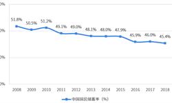 2018年消费金融行业市场现状与发展前景分析 互联网消费金融前景可期【组图】