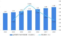 行业版图:《2019年中国供应链管理产业竞争格局全局观》(附市场份额、企业经营对比、竞争前景)