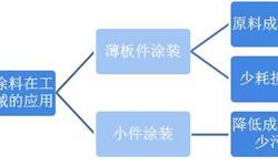 2018中国<em>工程机械</em>粉末<em>涂料</em>行业发展现状和市场前景分析,粉末<em>涂料</em>在薄板件和小件涂装上优势明显【组图】